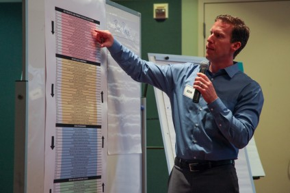 City Manager Ben Siegel presents a list of high-priority projects during the City Council's annual strategic planning meeting on April 4. Photo: Allison Jarrell